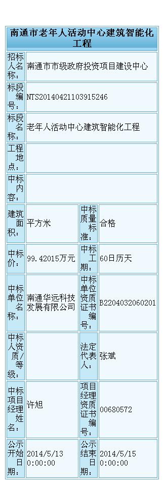 南通华远科技发展有限公司